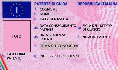 Patente da Privatista